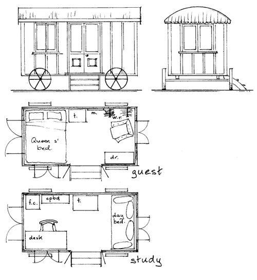 Shepherd Hut Floor Plans: Pin On Wagon Construction