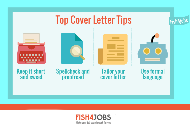 A Compelling Cover Letter Is Your OneWay Ticket To An Interview