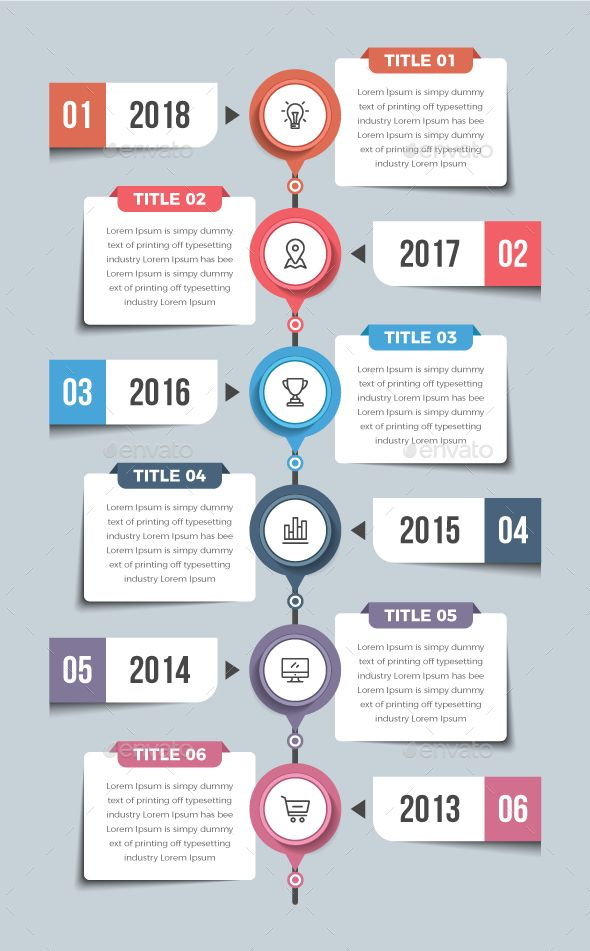 Vertical Timeline Infographics | Timeline, Infographics and Ai ...