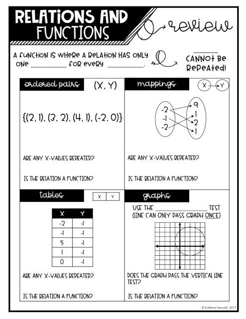 Free Relations and Functions Card Graphic Organizer