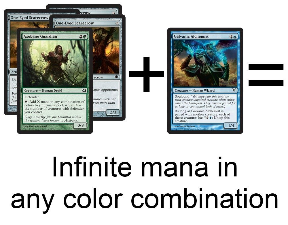 Infinite mana combo in standard once RtR comes out  | magic