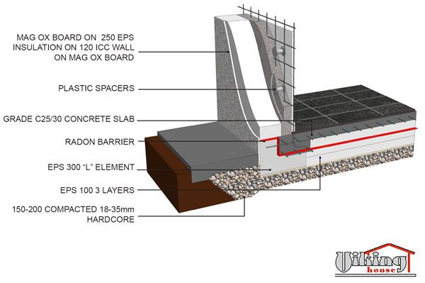 Insulated Cast Concrete Foundation Details Http Www Viking House