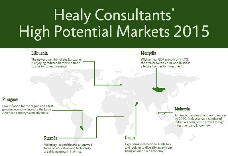 Healy Consultants' High Potential Markets Prediction 2015