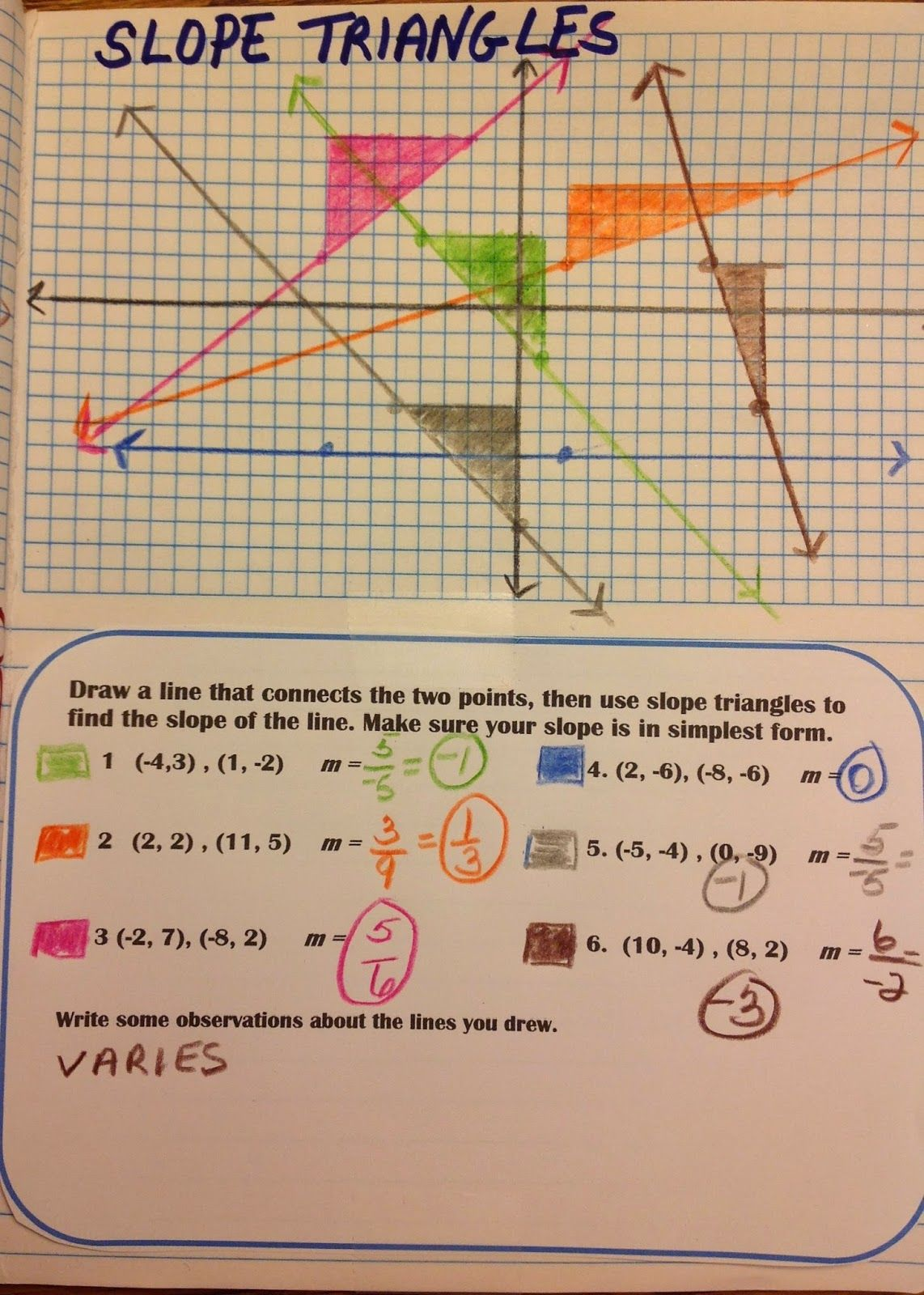 Equation Freak Slope Triangles Plus Lesson