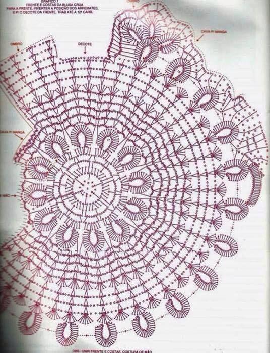 REVISTAS CROCHET: PATRONES | Patrones crochet | ropa crochet ...