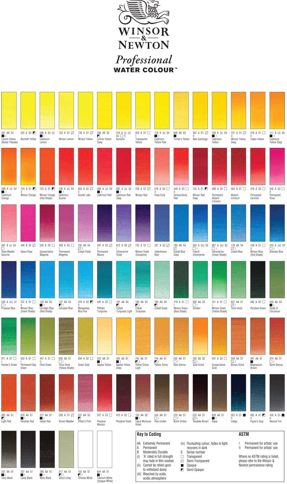 Folk art color chart acrylic paint - Watercolour Paints Palette And Swatches