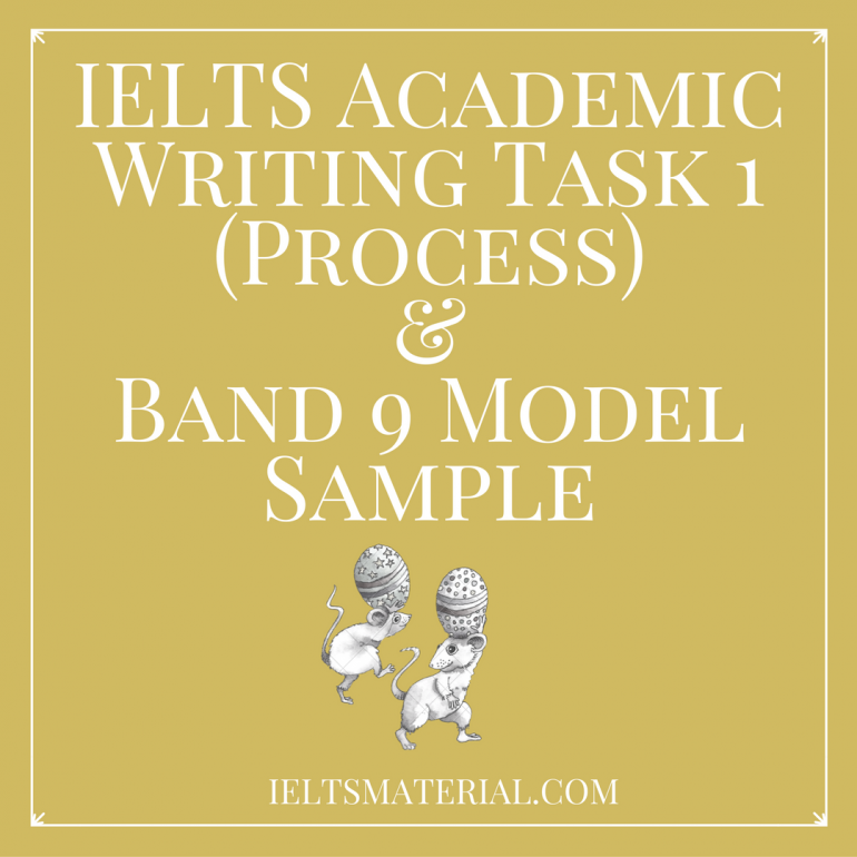 Ielts academic writing task 1 process band 9 model sample the diagram below shows the water cycle which is the continuous movement of water on above and below the surface of the earth ccuart Choice Image