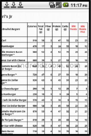Ww food points chart also people davidjoel rh