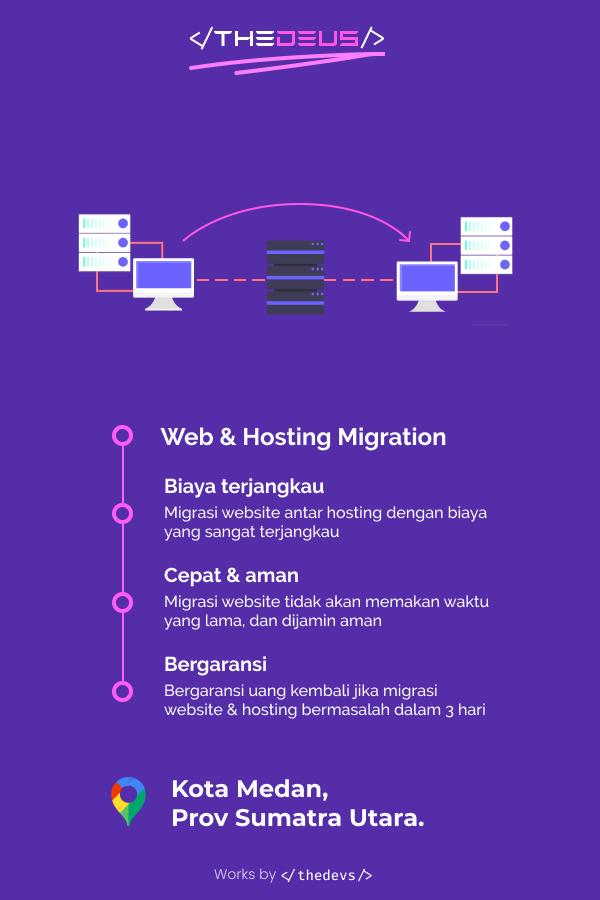 17++ Migrasi hosting ke vps ideas