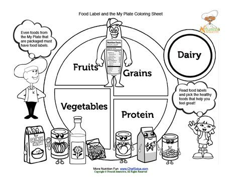My Plate Food Groups And The Food Label Coloring Sheet Group Meals Food Coloring Pages Healthy Meals For Kids