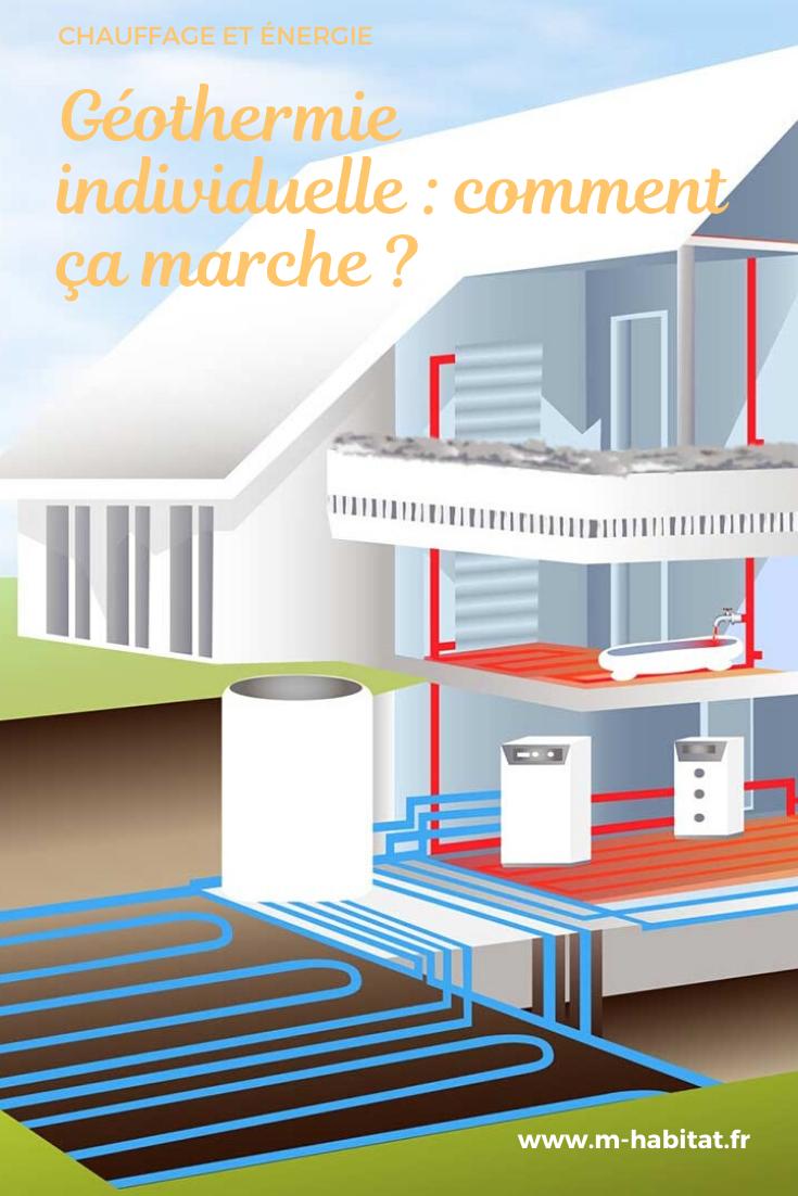 Geothermie Individuelle Comment Ca Marche En 2020 Geothermie
