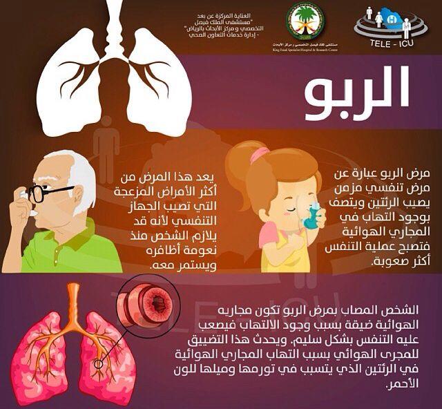Pin By N Rmdn On Asthma الربو Asthma Inhaler Health Asthma