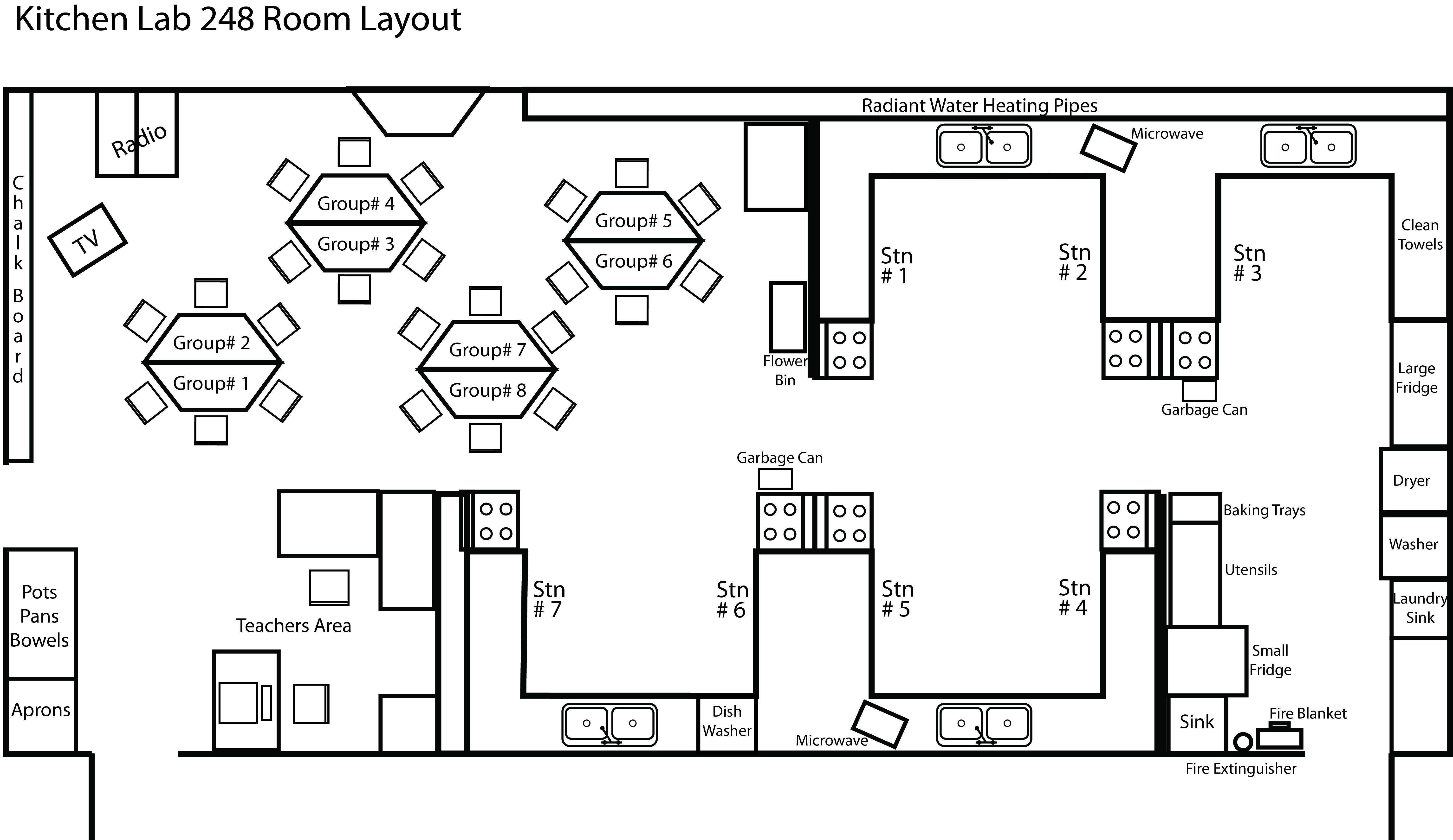 Kitchen Room Map Labs Plan How To Plan Food Lab