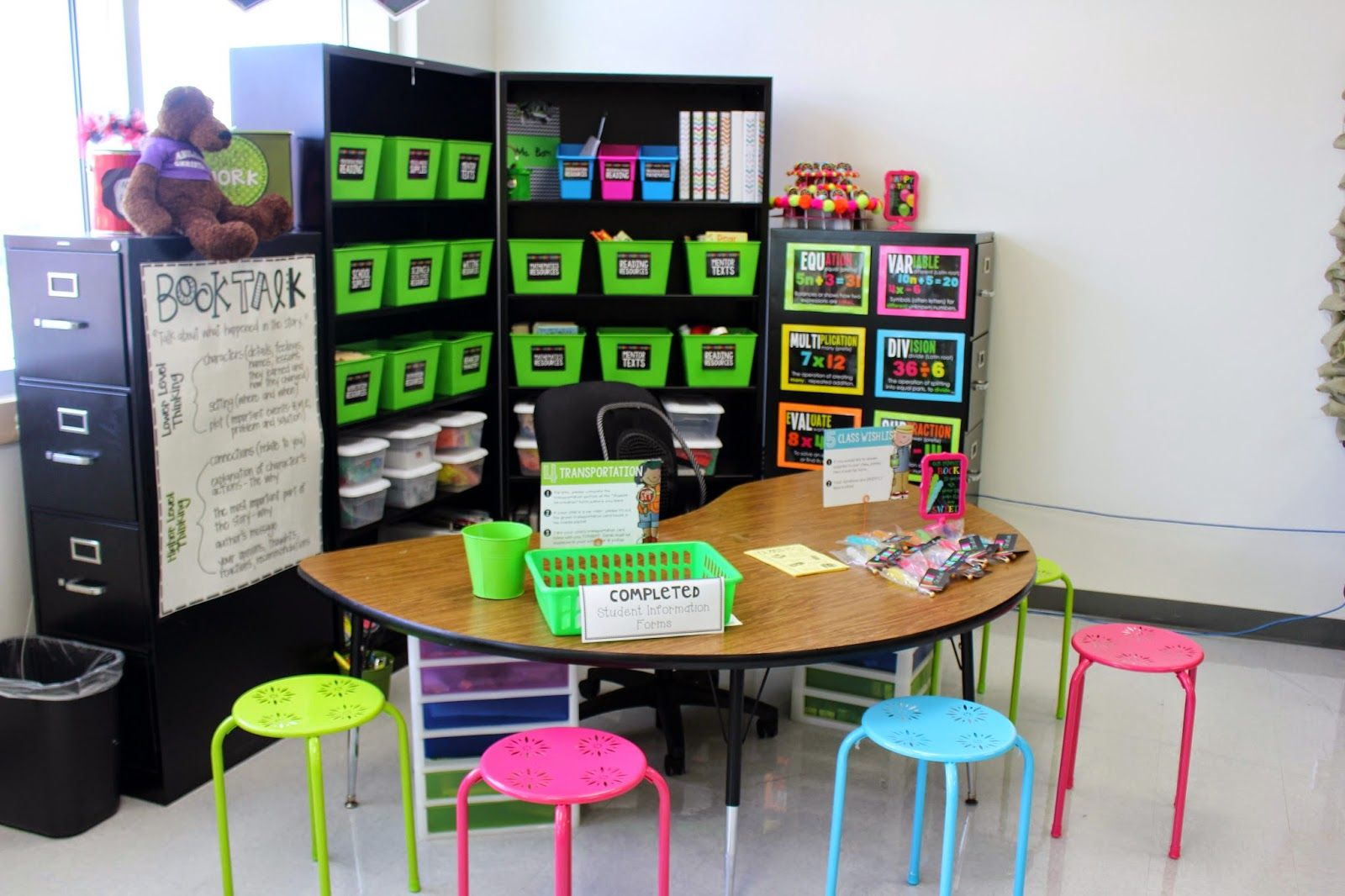 Quick Classroom Ideas ~ Inspiring classroom decoration ideas teaching guided