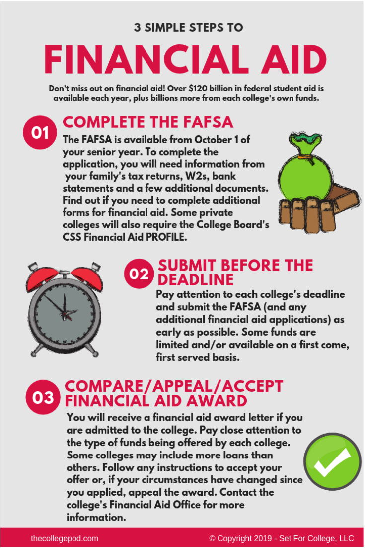 3 Easy Steps To Financial Aid Financial Aid Scholarships For College Scholarships
