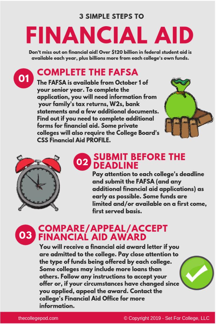 3 Easy Steps To Financial Aid Financial Aid Scholarships For College Financial Aid For College