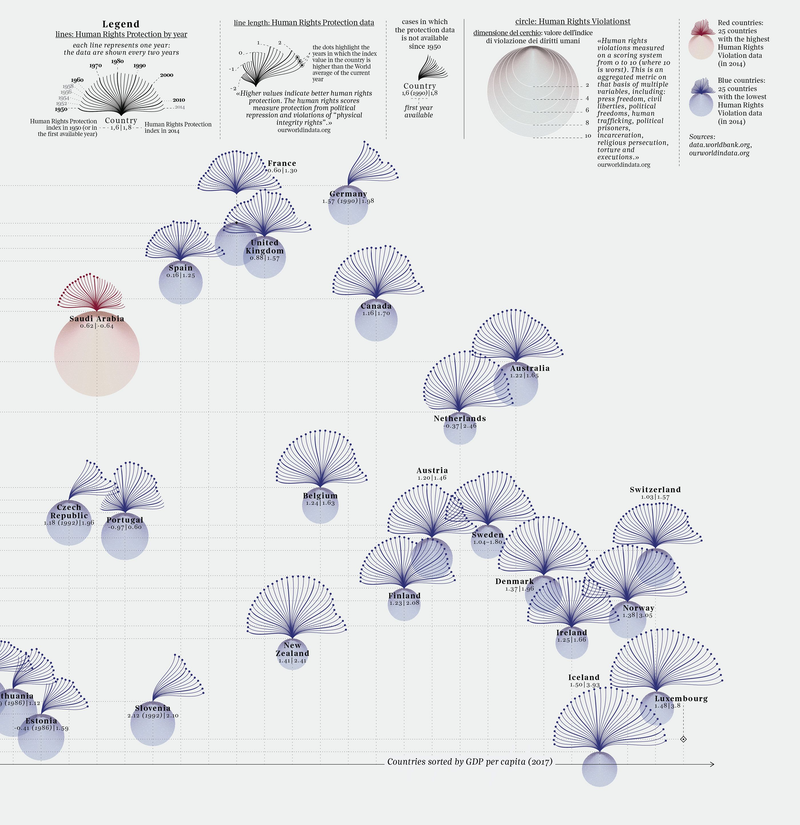 The Geography Of Human Rights On Behance Book Design Data Visualization Design Data Visualization