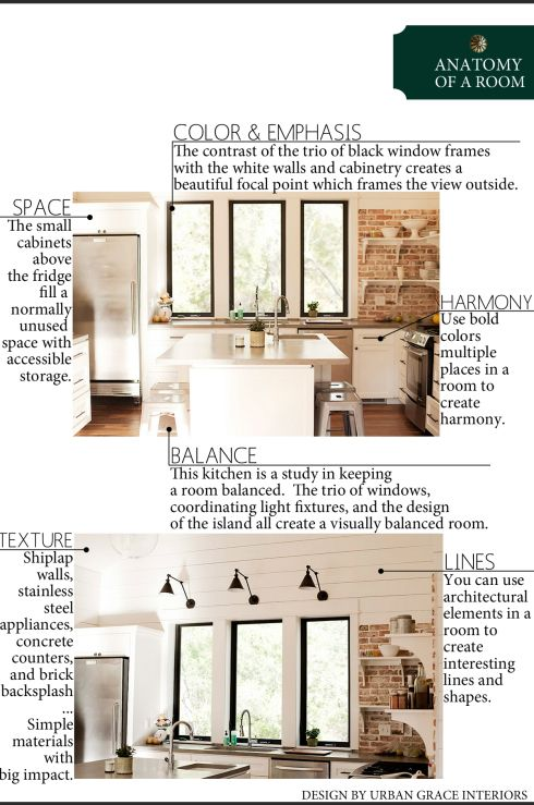 Anatomy Of A Room An Urban Grace Kitchen The Anatomy Of Design