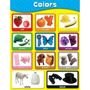 CLASSROOM ABC POSTERS | Classroom Environment | Pinterest ...
