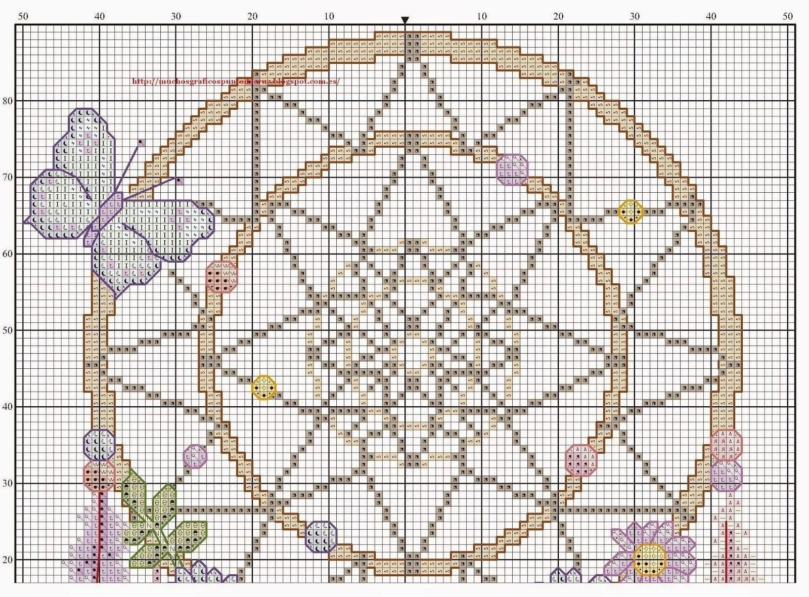 Pin by Lisa McWilliams on Dreamcatchers | Pinterest | Cross Stitch ...
