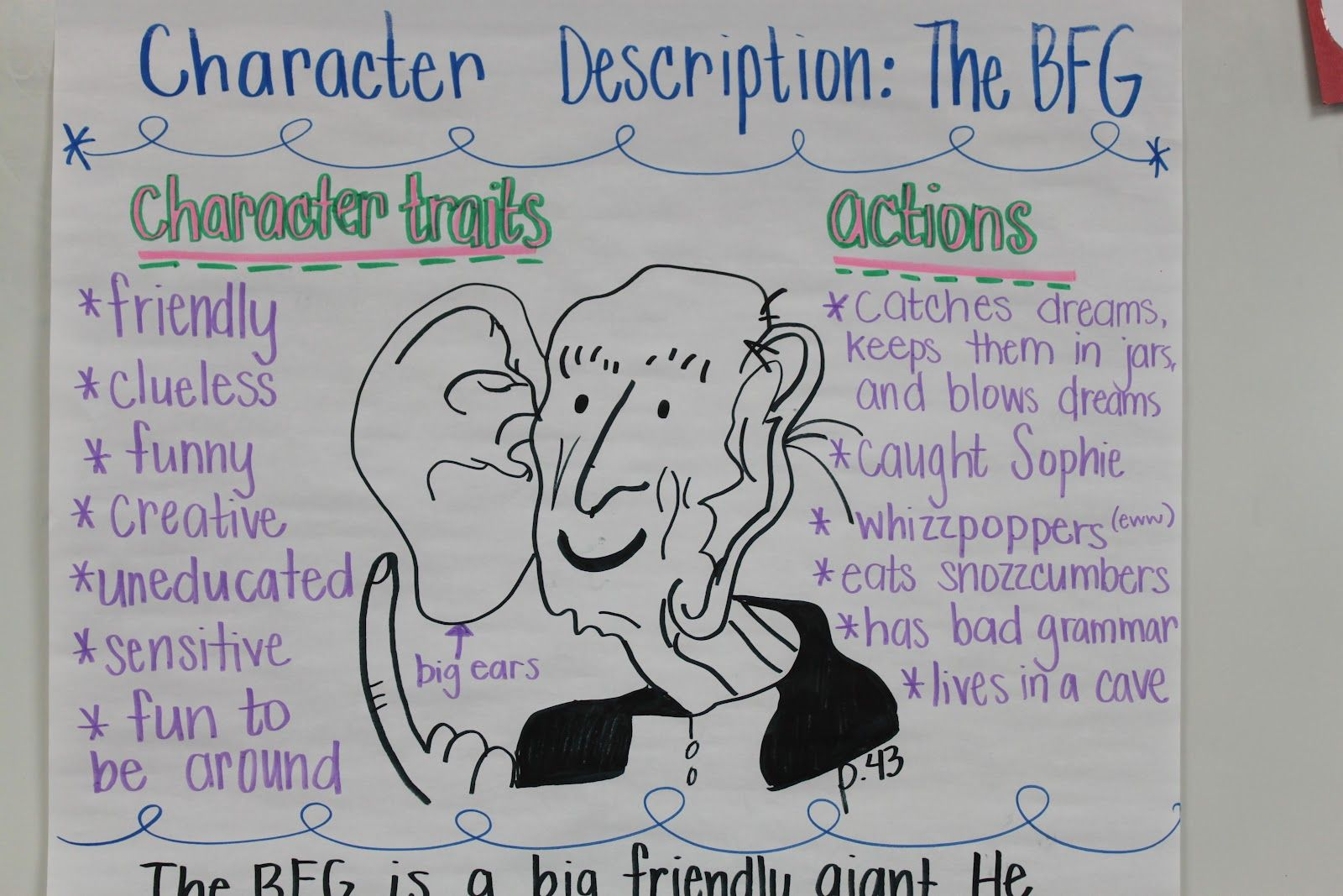 Using The Bfg To Teach Character Traits  The Bfg Unit