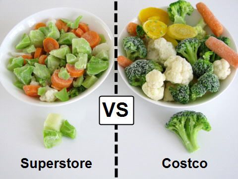 What to buy at Costco/Sams vs. grocery store, best value for your money