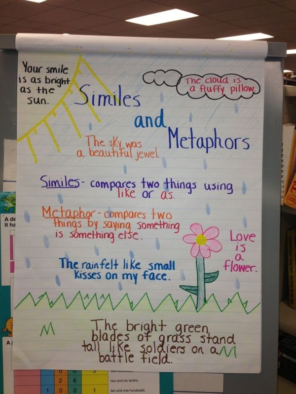 Similes And Metaphors Anchor Chart By Deann School Is Cool