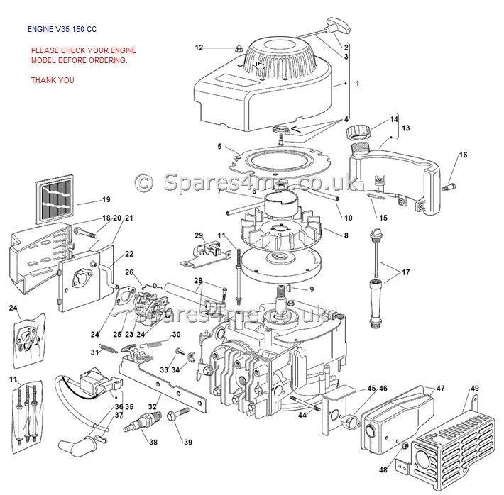 Mountfield SP454 Spares Parts Diagrams SP 454 SP 2010