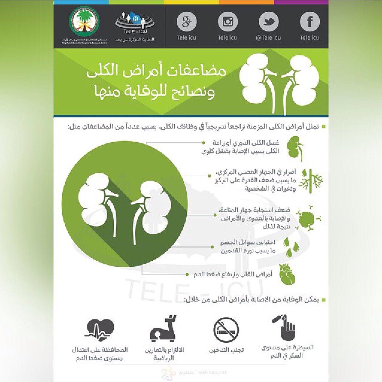مضاعفات أمراض الكلى ونصائح للوقاية منها Info Care Health
