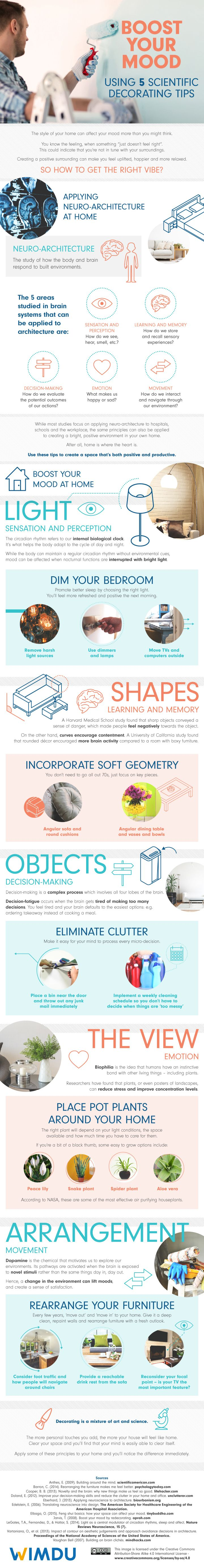 Boost your Mood Using 5 Scientific Decorating Tips #infographic