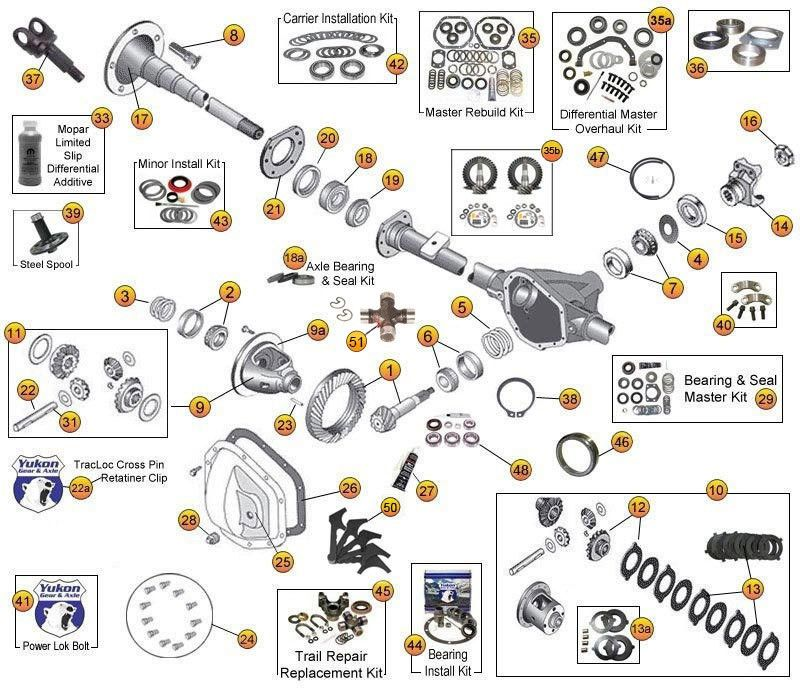 Identify Rear Axle With Pictures Jeepforum Com Axle Jeep