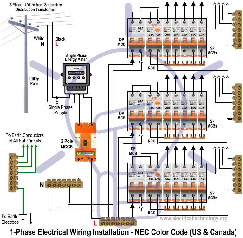 Nec Wiring Diagrams | Wiring Schematic Diagram on