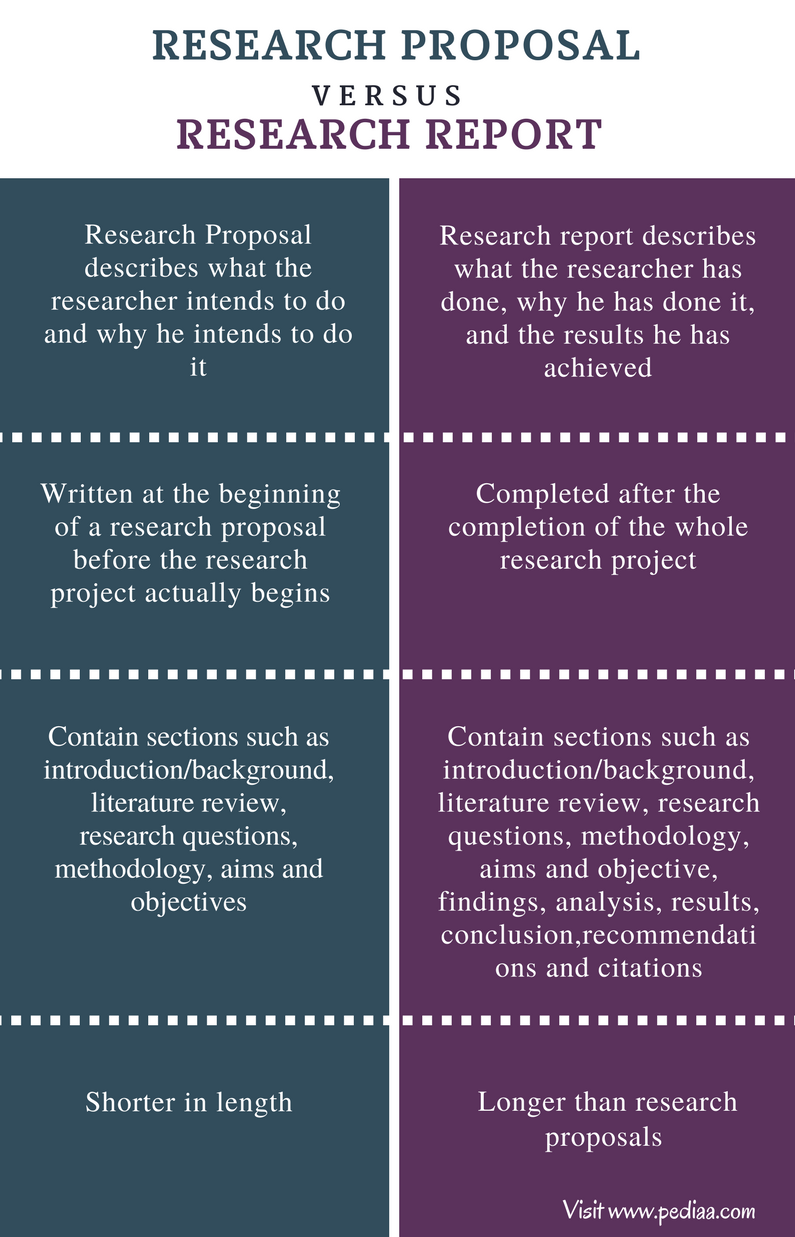 thesis on public procurement pdf