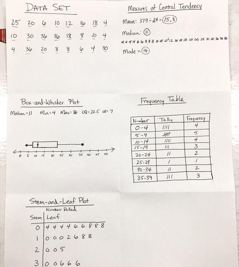 8th grade science homework help