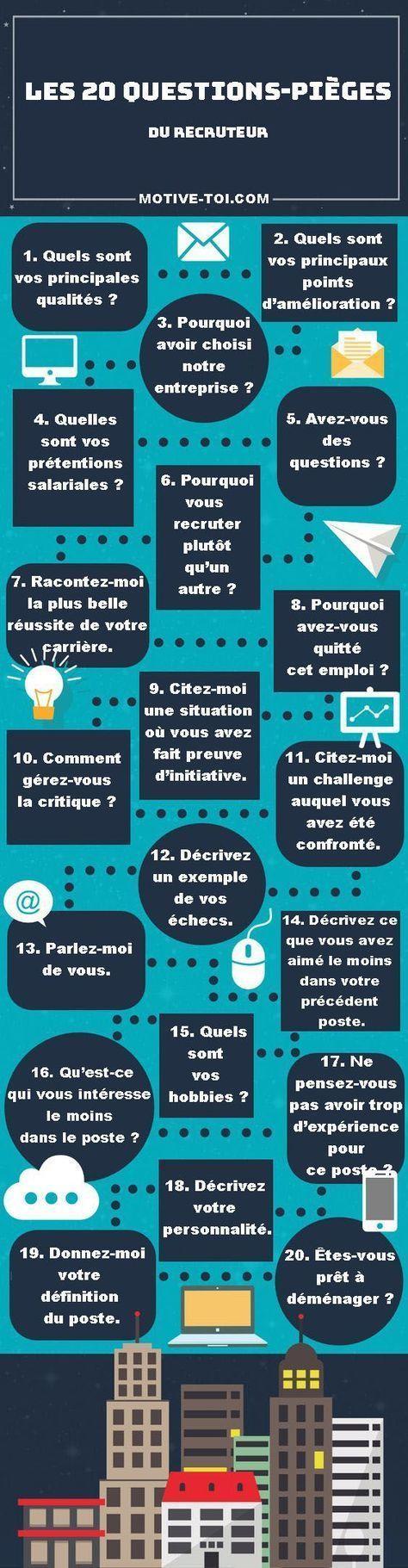 Management : Infographie: Le Top 20 Des Questions-Pièges ...