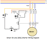Electrical And Electronics Engineering Direct Online Starter Dol Electronic Engineering Directions Circuit Diagram