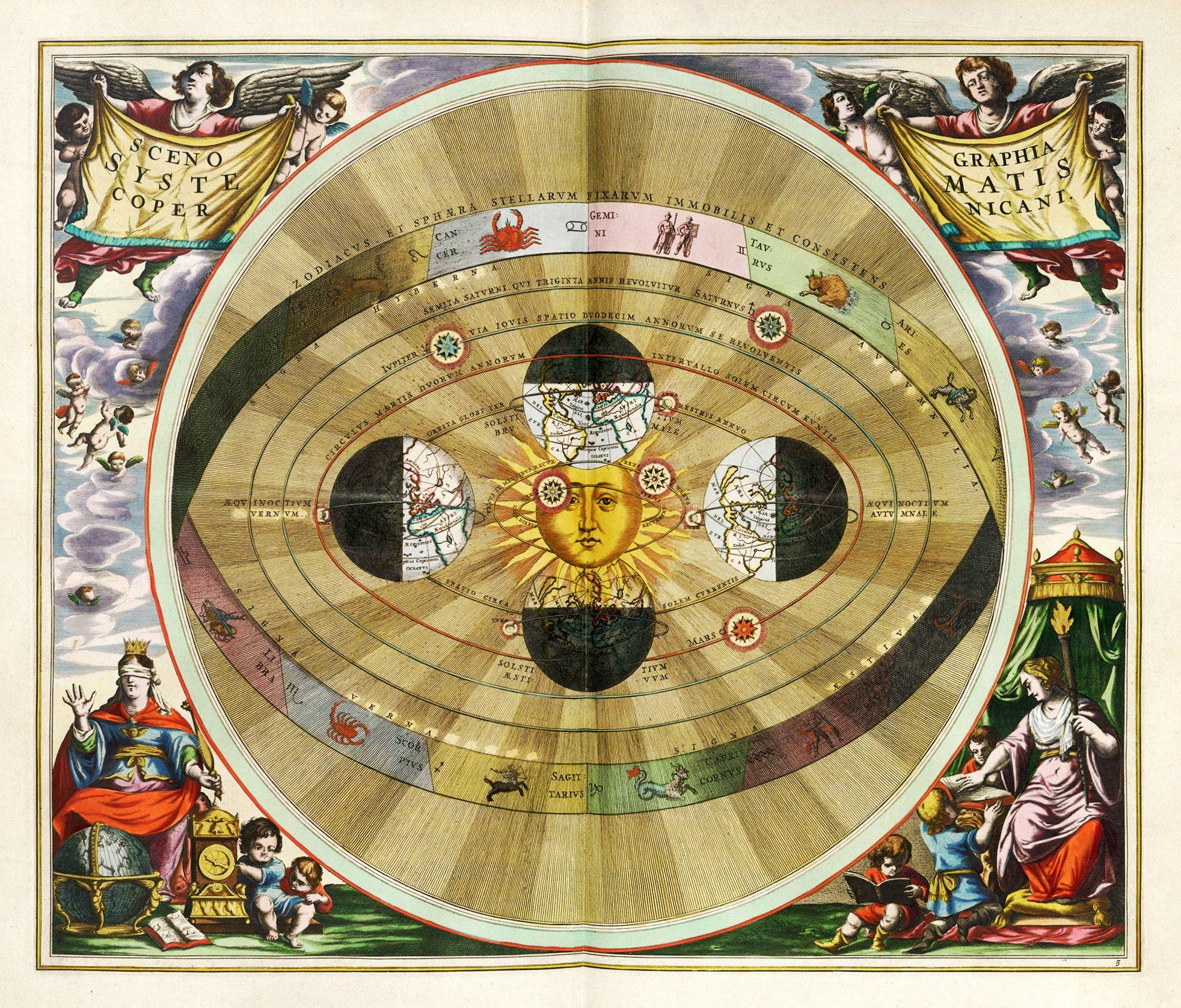 Teoria Heliocentrica Modelo Nicolas Copernico Andreas Cellarius 1660 Claudio Ptolomeo Nicolas Copernico Constelaciones