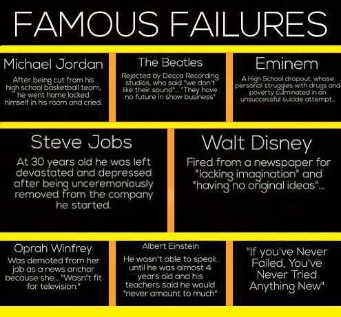 entrepreneurial failure 10 reasons why entrepreneur fail their business posted on december 19, 2017 by admin if you want to be an entrepreneur, you should be aware of reasons why most.