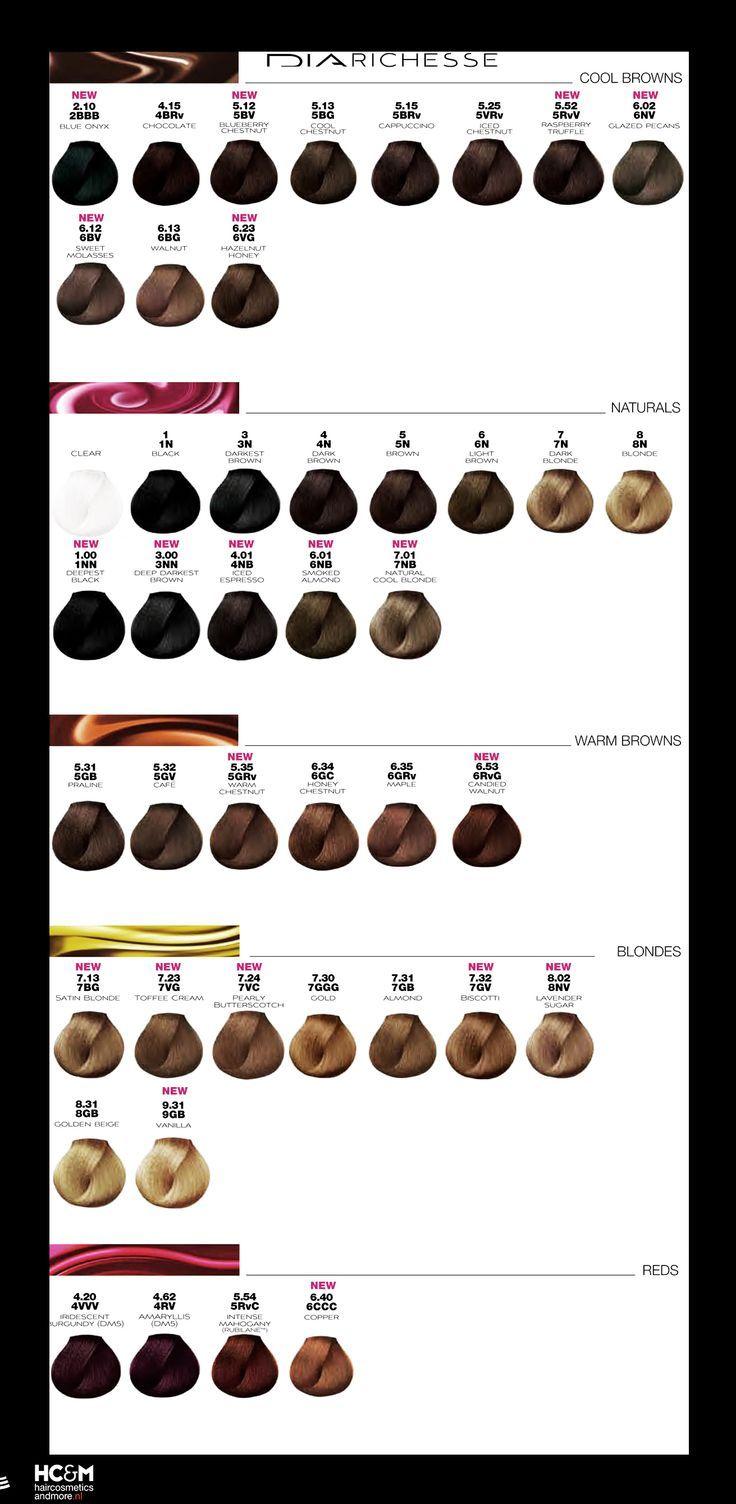 Majirel colour chart - Farbkarte Diarichesse