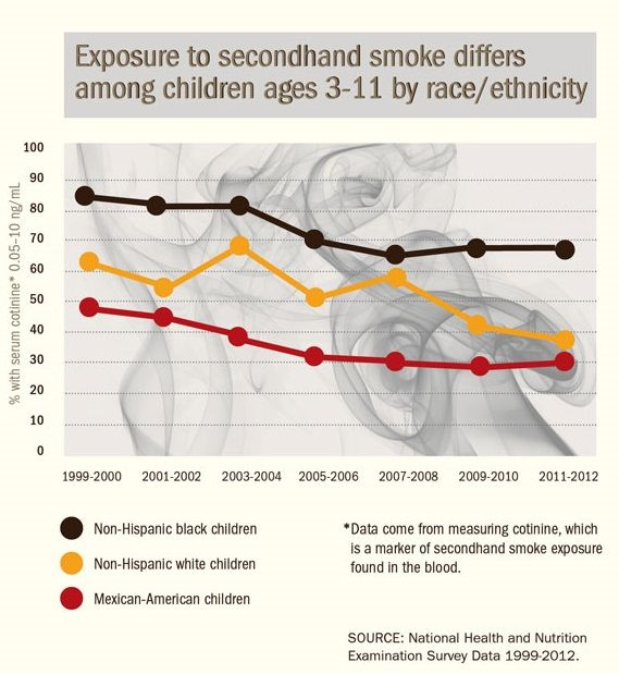 Vaping Around Kids Secondhand E Cigarette Vapor What To Expect