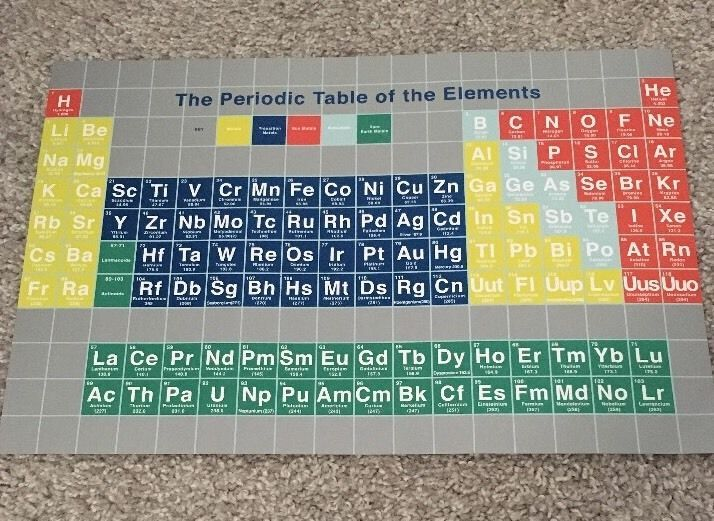 periodic table of elements placemat Chart New eBay Dragonflies - new periodic table of elements hd