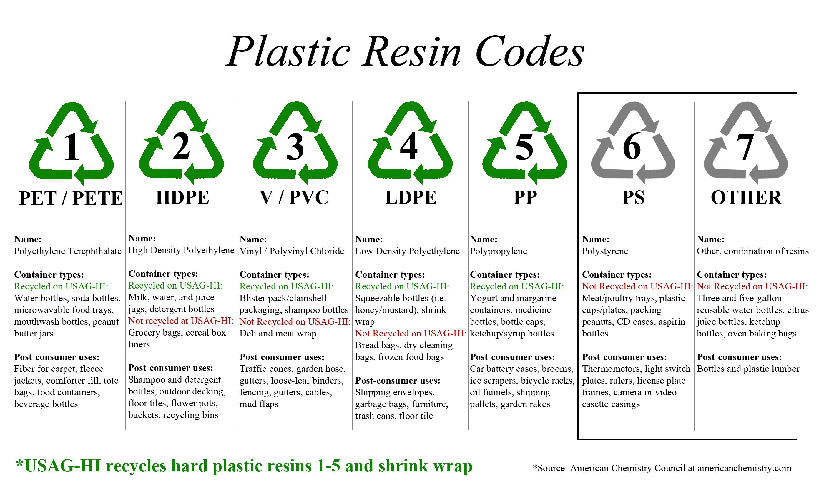 Look for pp 5 or 6 symbol to see if plant packs and pots can go in look for pp 5 or 6 symbol to see if plant packs and pots can go in the recycle bin science pinterest plastic recycling and shrinky dinks buycottarizona Choice Image