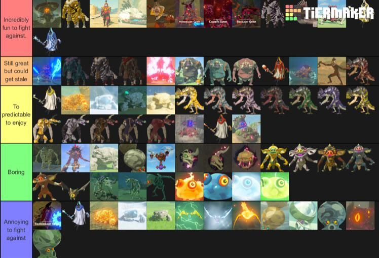 My Tier List On How Fun Each Enemy Is To Fight In Botw Enemigos