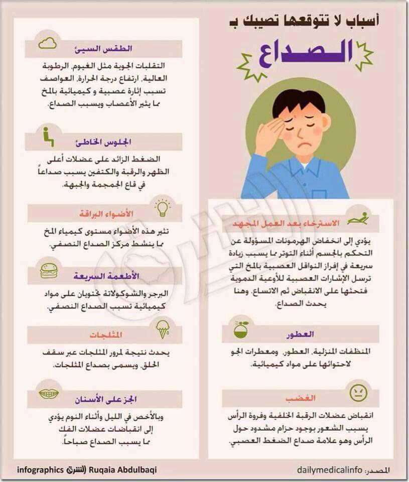 D Ahmad Shwaf Knowledge Life Olla