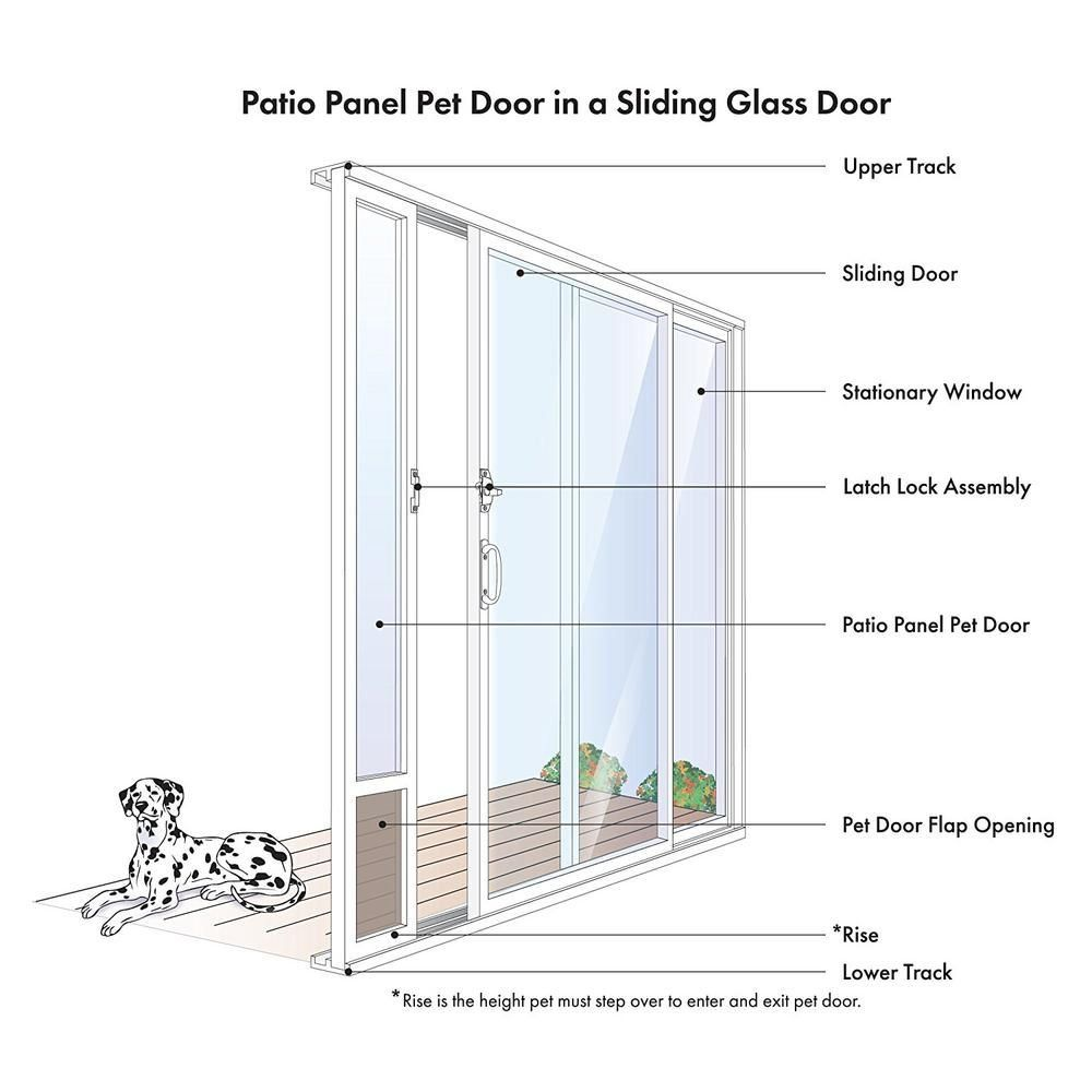 Petsafe 8 1 4 In X 13 3 16 In Medium White Freedom Patio Panel 76 In To 81 In Pet Door Ppa11 13135 The Home Depot In 2020 Patio Panel Pet Patio Door Pet Door