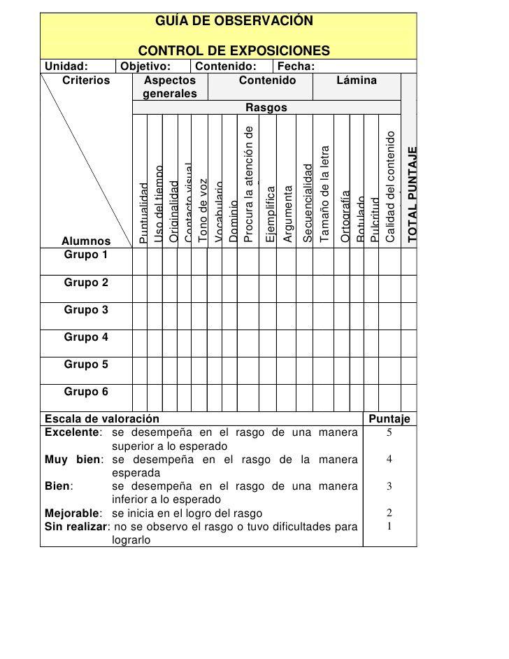Guía De Observación Control De Exposicionesunidad Objetivo Contenido Fecha Criterios As Ficha De Observacion Planificacion Docente Evaluacion Docente