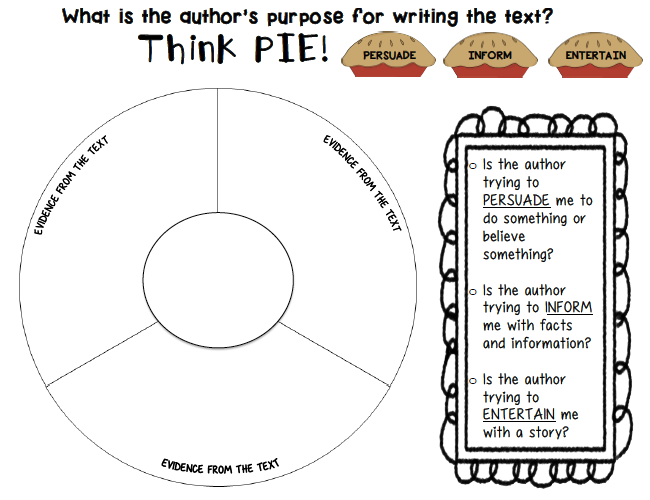 Author's Purpose Passages, Graphic Organizer, and