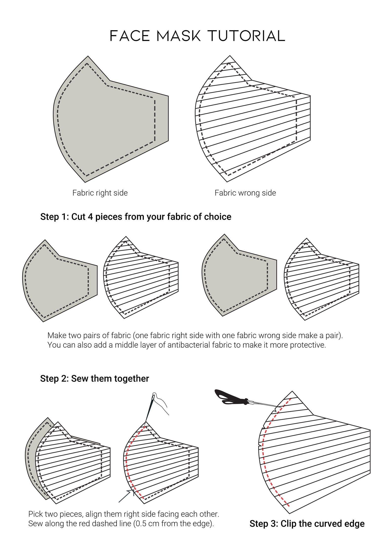DIY Face Mask Sewing Pattern Printable PDF + SVG