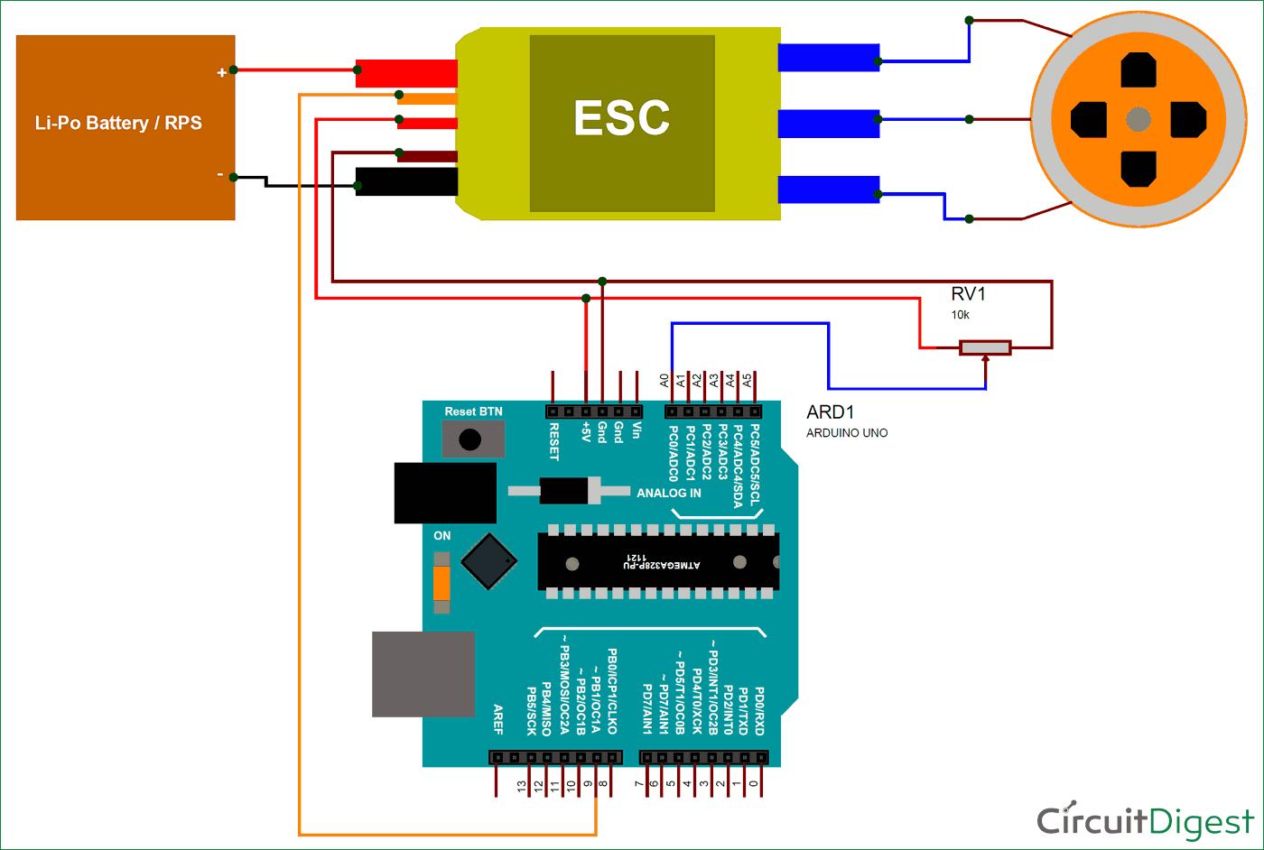 medium resolution of circuit diagram for controlling brushless dc motor using arduino