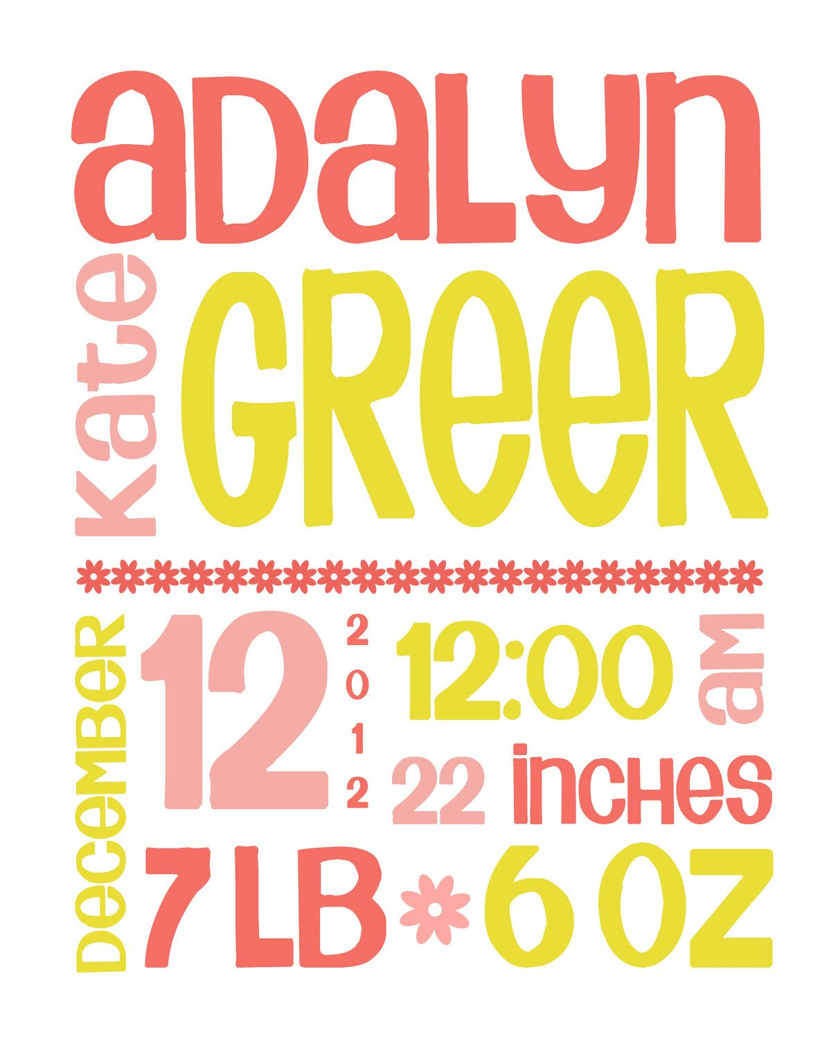 Birth Date Baby Girl Stats Nursery Wall Art Customized 8x10 PRINT ...
